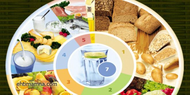 ما الطريقة الصحيحة والوقت اللازم لاتباع حمية غذائية دون الإضرار بالصحة؟